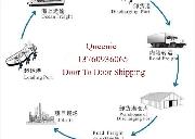 广州到加拿大海运,门到门的注意事项